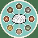 brainwheel