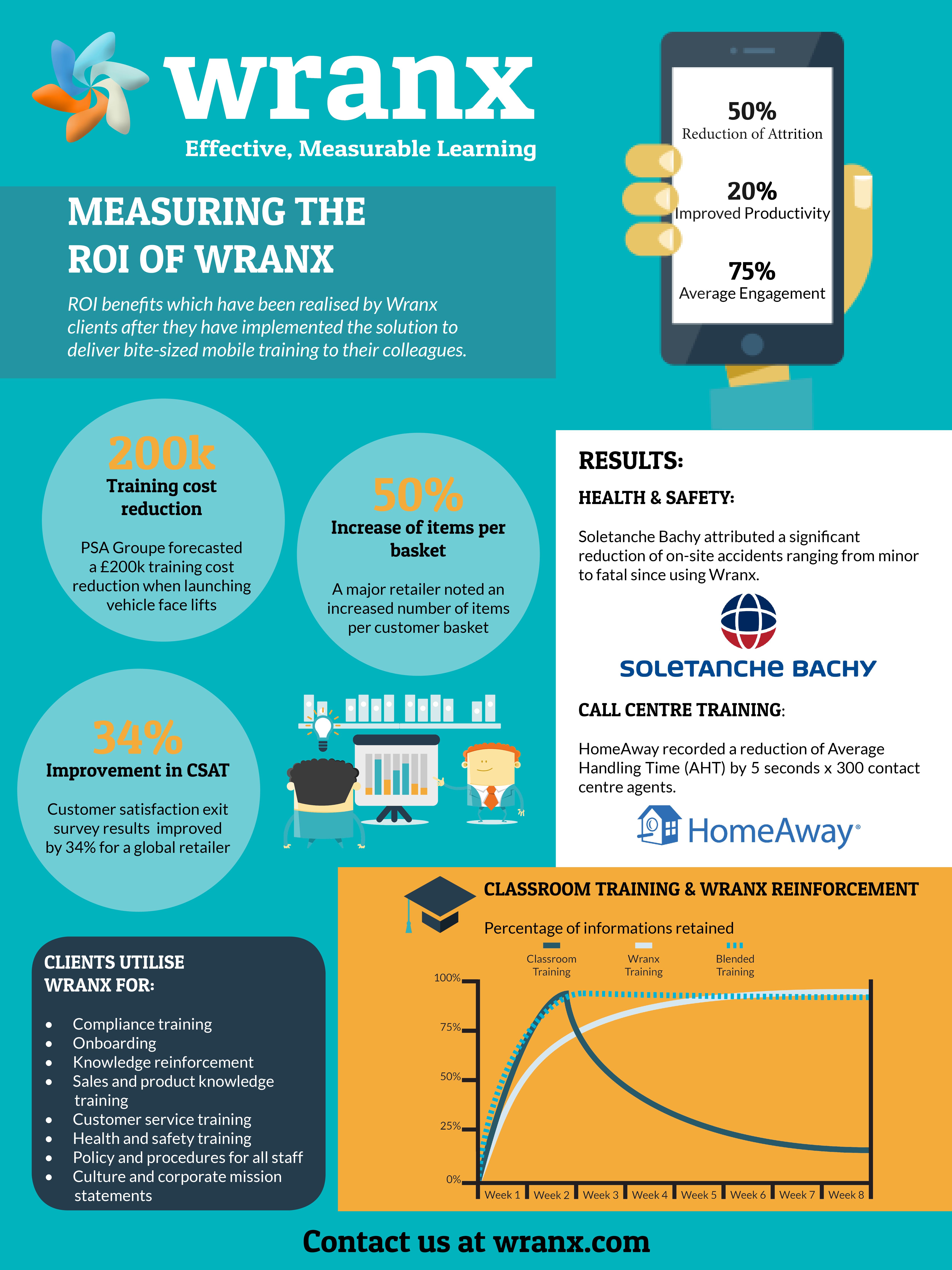 Infographic 10-1